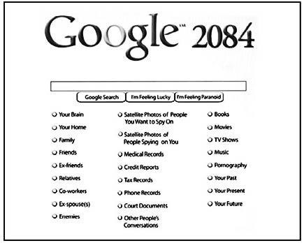 google in 2084