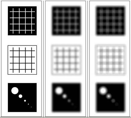 lens blur versus gaussian blur