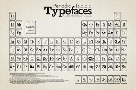 periodic chart of typefaces